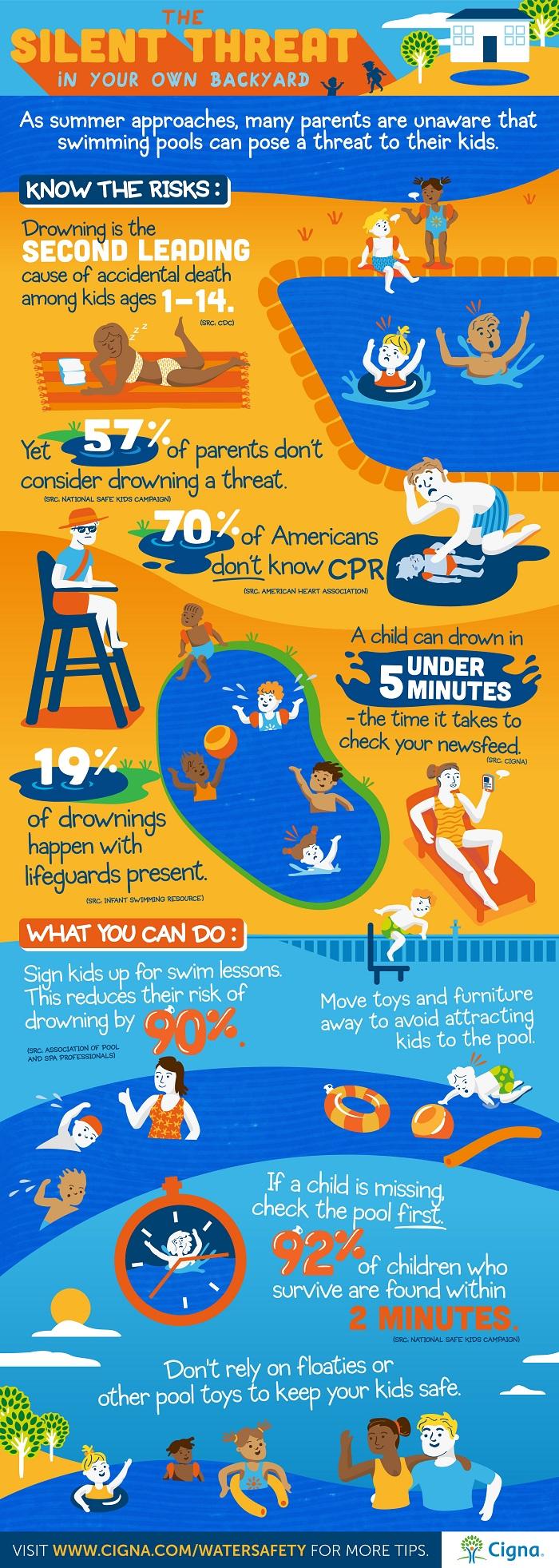 Cigna Swim Tips